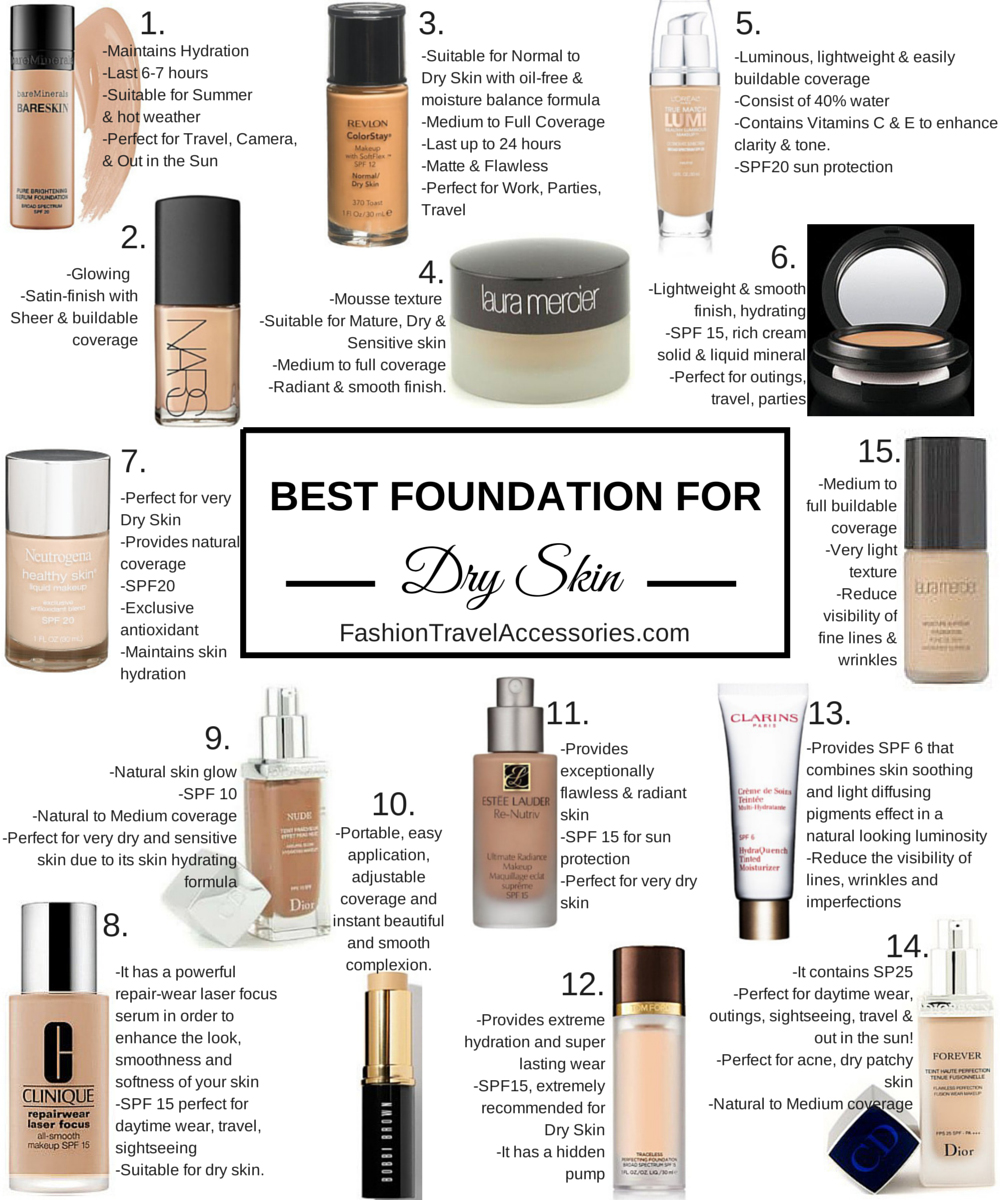 Best Foundation For Dry Skin For Everyday Wear Travel